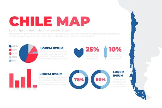 Ręcznie rysowane infografika mapy chile