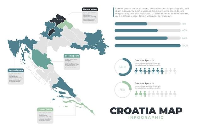 Ręcznie rysowane infografika mapy chorwacji