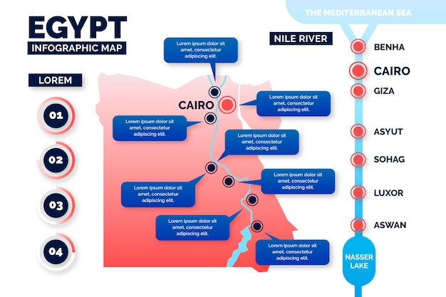 Ręcznie rysowane infografika mapy egiptu