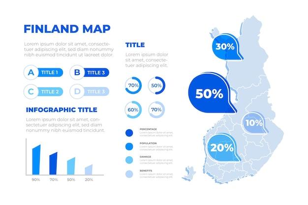 Ręcznie rysowane infografika mapy finlandii