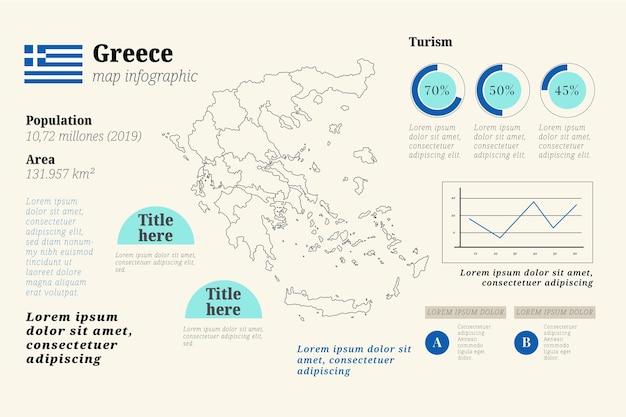 Ręcznie rysowane infografika mapy grecji