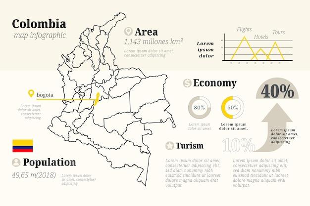 Ręcznie rysowane infografika mapy kolumbii