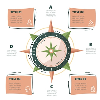 Ręcznie rysowane infografiki kompasu