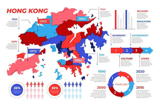 Ręcznie rysowane infografiki mapy hongkongu