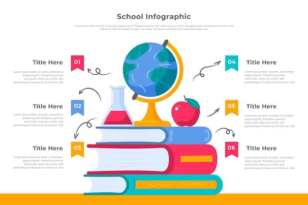 Ręcznie rysowane infografiki szkoły