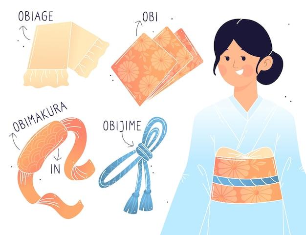 Ręcznie rysowane kolekcja elementów zespołu obi