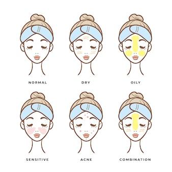 Ręcznie rysowane kolekcja typów skóry