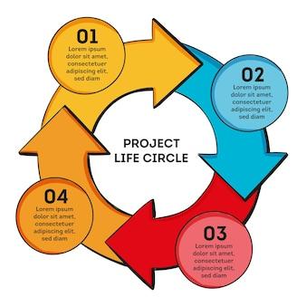 Ręcznie rysowane koło życia projektu