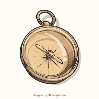 Ręcznie rysowane kompas mapy