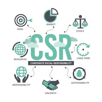 Ręcznie rysowane koncepcja społecznej odpowiedzialności biznesu zilustrowana