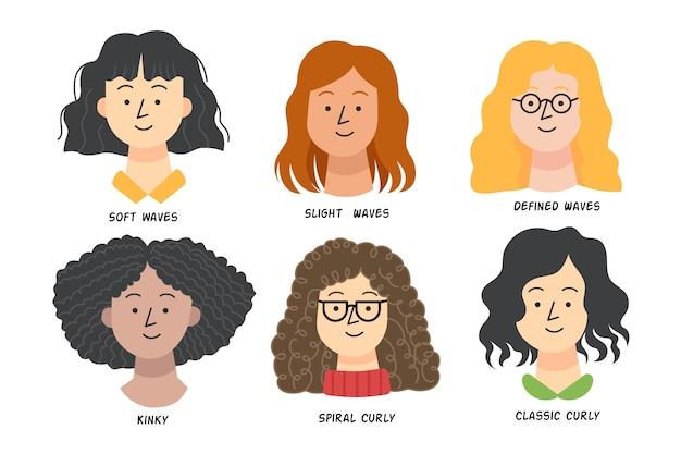 Ręcznie rysowane kręcone włosy typy ilustracji