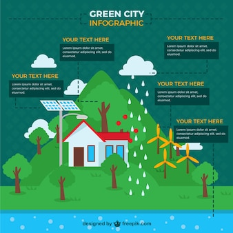 Ręcznie rysowane miasto ekologiczne infografia