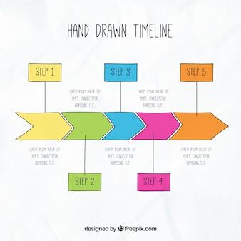 Ręcznie rysowane na osi czasu w różnych kolorach