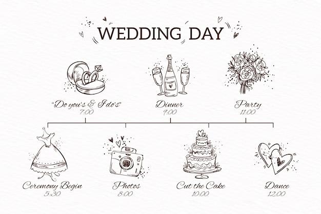 Ręcznie rysowane oś czasu ślubu