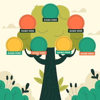 Ręcznie rysowane płaska konstrukcja drzewa genealogicznego