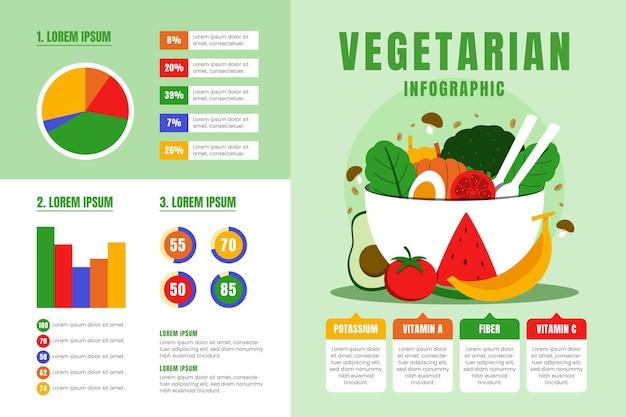 Ręcznie rysowane płaska wegetariańska infografika
