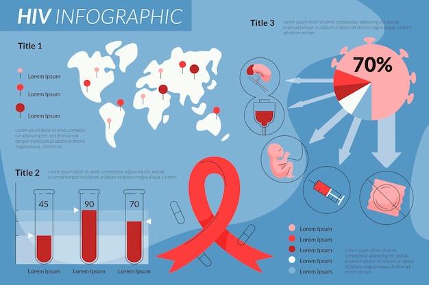 Ręcznie rysowane płaski szablon infografiki hiv z mapą świata i wstążką
