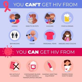 Ręcznie rysowane płaski szablon infografiki hiv