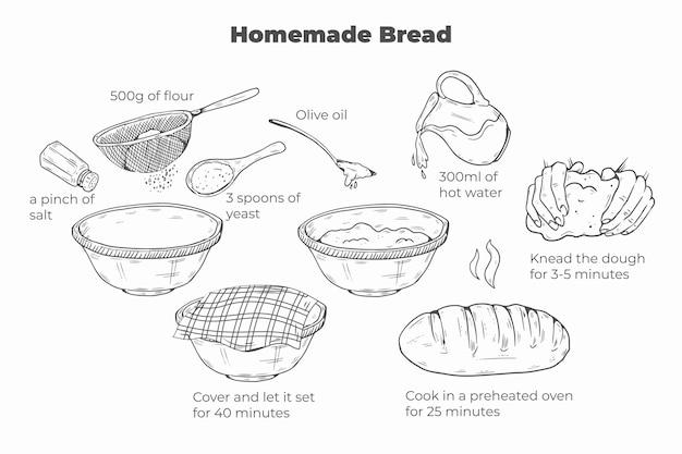 Ręcznie rysowane przepis na domowy chleb