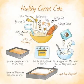 Ręcznie rysowane przepis na zdrowe ciasto marchewkowe