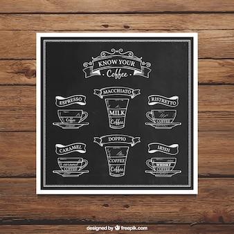 Ręcznie rysowane rodzaje kawy na tablicy