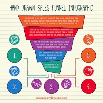 Ręcznie rysowane sprzedaży infographic z kolorowych kół