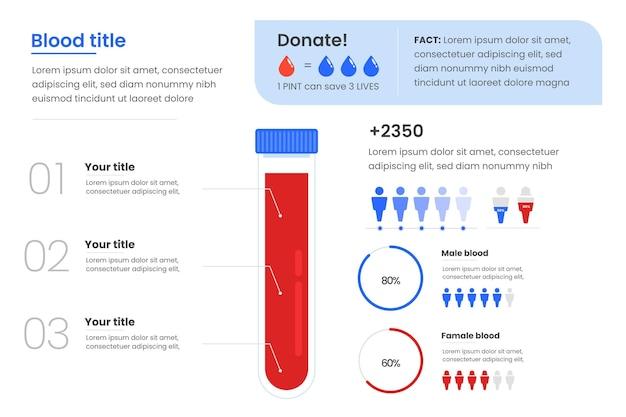 Ręcznie rysowane szablon infografikę krwi