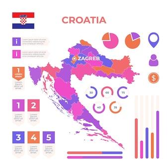 Ręcznie rysowane szablon infografikę mapy chorwacji