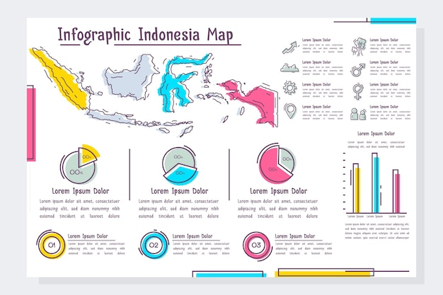 Ręcznie rysowane szablon infografikę mapy indonezji
