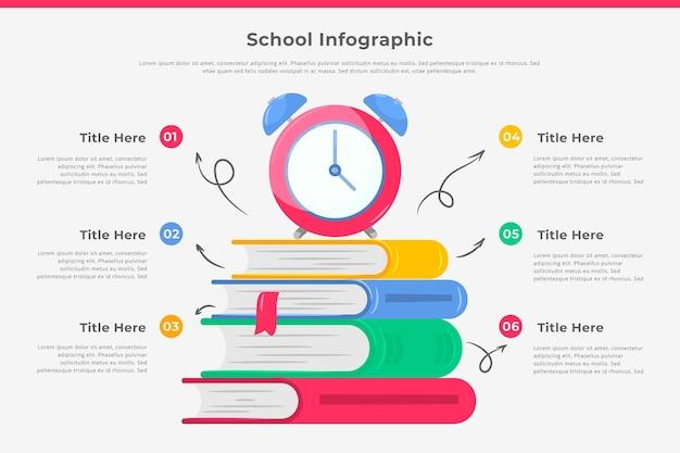 Ręcznie rysowane szablon infografiki szkoły
