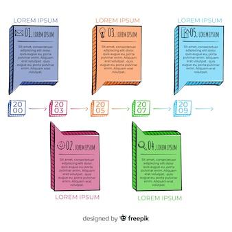Ręcznie rysowane szablon osi czasu infografikę