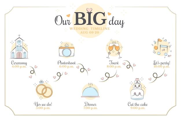 Ręcznie rysowane szablon osi czasu ślubu