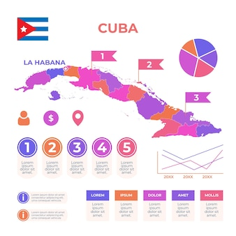 Ręcznie rysowane szablon plansza mapa kuba