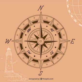 Ręcznie rysowane tło kompas mapę