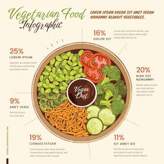 Ręcznie rysowane wegetariańska infografika