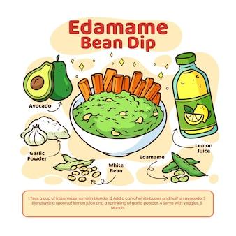 Ręcznie rysowane wegetariański przepis na edamame