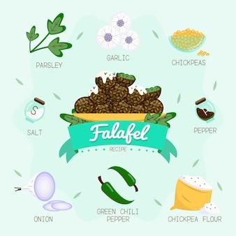 Ręcznie rysowane wegetariański przepis na falafel