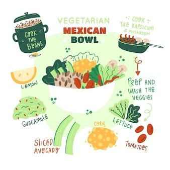 Ręcznie rysowane wegetariański przepis na miskę meksykańską