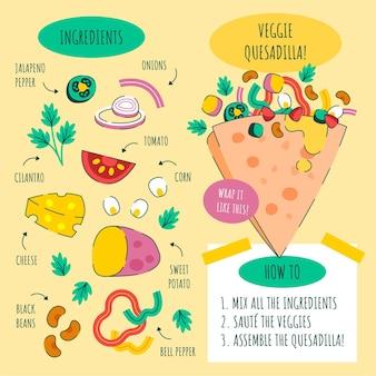 Ręcznie rysowane wegetariański przepis na quesadillę