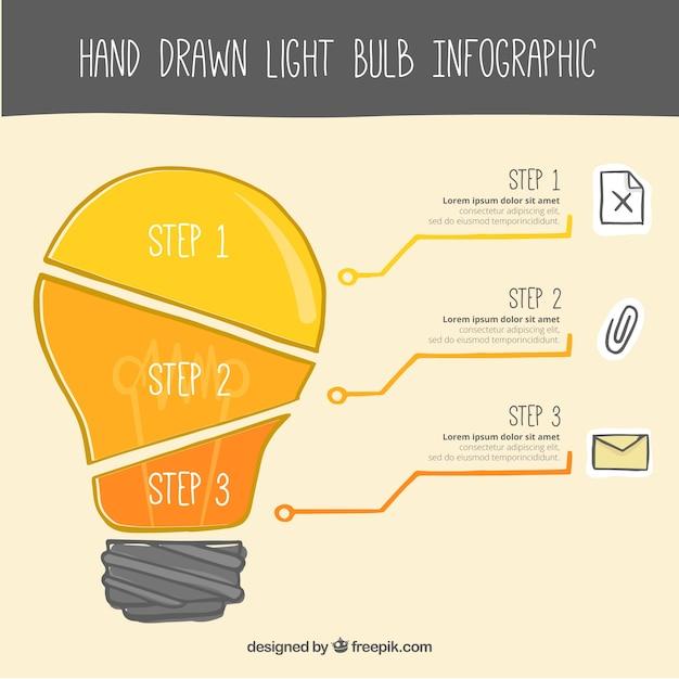 Ręcznie rysowane żarówki infografika szablon z trzech krokach