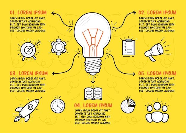Ręcznie rysowane żarówki w centrum i ikony biznesu wokół. infografika kroki z opisem na żółtym tle. ilustracja wektorowa.
