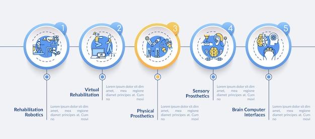 Rehab inżynierii wektor infografikę szablon. fizyczne, sensoryczne elementy projektu prezentacji implantu. wizualizacja danych w 5 krokach. wykres osi czasu procesu. układ przepływu pracy z ikonami liniowymi