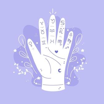 Ręka wróżki z diagramem chiromancji i kwiatami