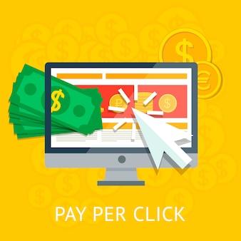 Reklama internetowa za kliknięcie za kliknięcie