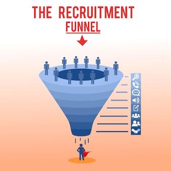 Rekrutacja i zatrudnianie ilustracja lejka