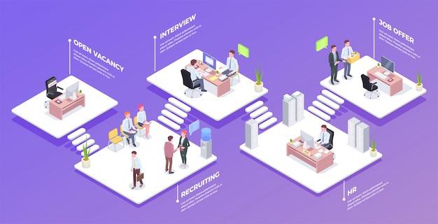 Rekrutacja izometryczna kompozycja z obrazami różnych pomieszczeń biurowych i infograficzne podpisy tekstowe dostępne do edycji ilustracji