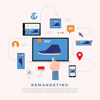 Remarketingowy marketing cyfrowy