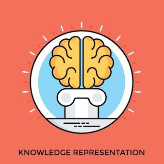 Reprezentacja wiedzy
