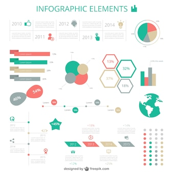 Retro infography