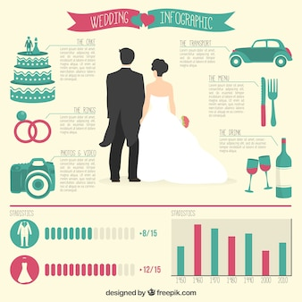 Retro pielenie infografika